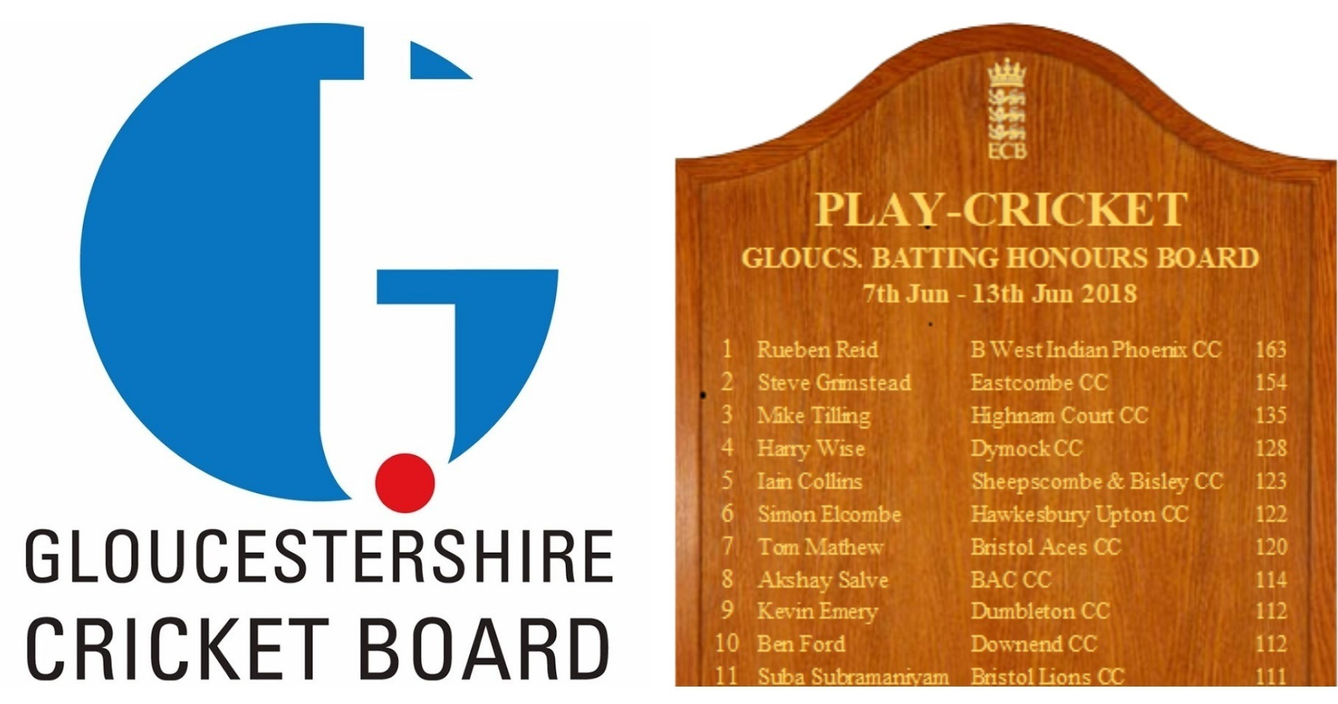 Latest Glos Honours Boards