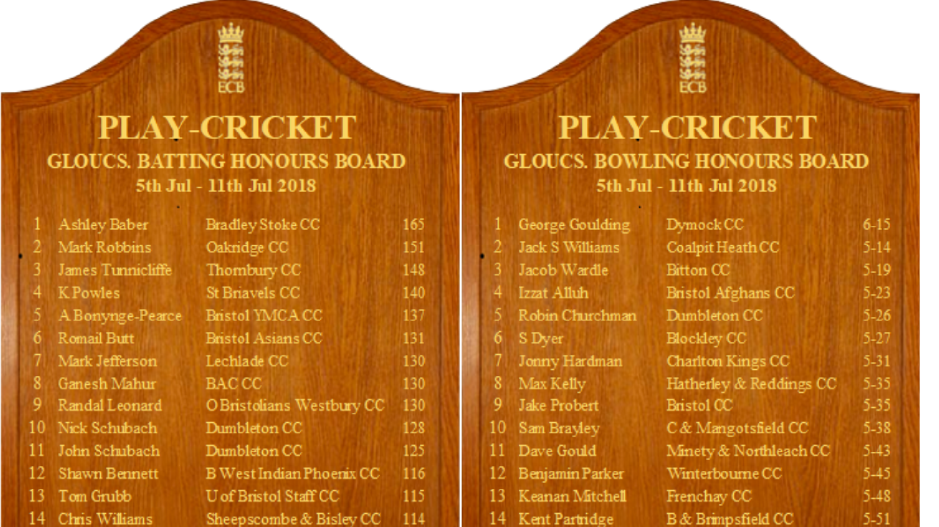 Well done to everyone who has made it on to the Week 10 Honours Boards!